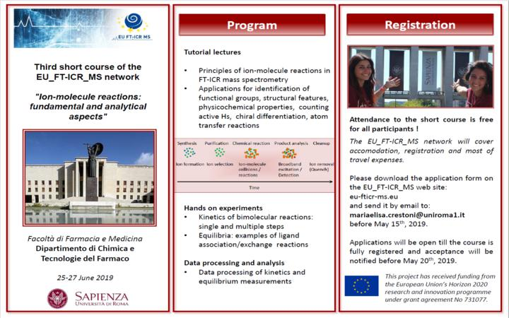 Summer course of the European Network of Fourier-Transform Ion-Cyclotron-Resonance Mass Spectrometry Centers